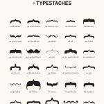 If Fonts Wore Mustaches