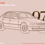 James Bond Cars Evolution