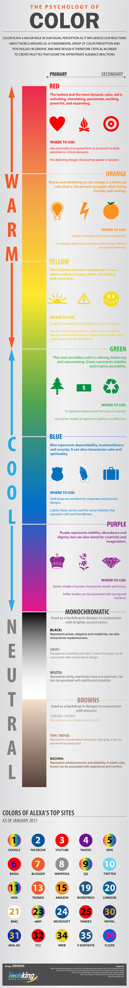 Infographic - Psychology of Color