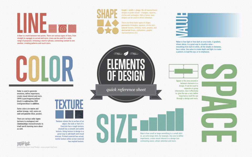 Infographic - Elements of Design