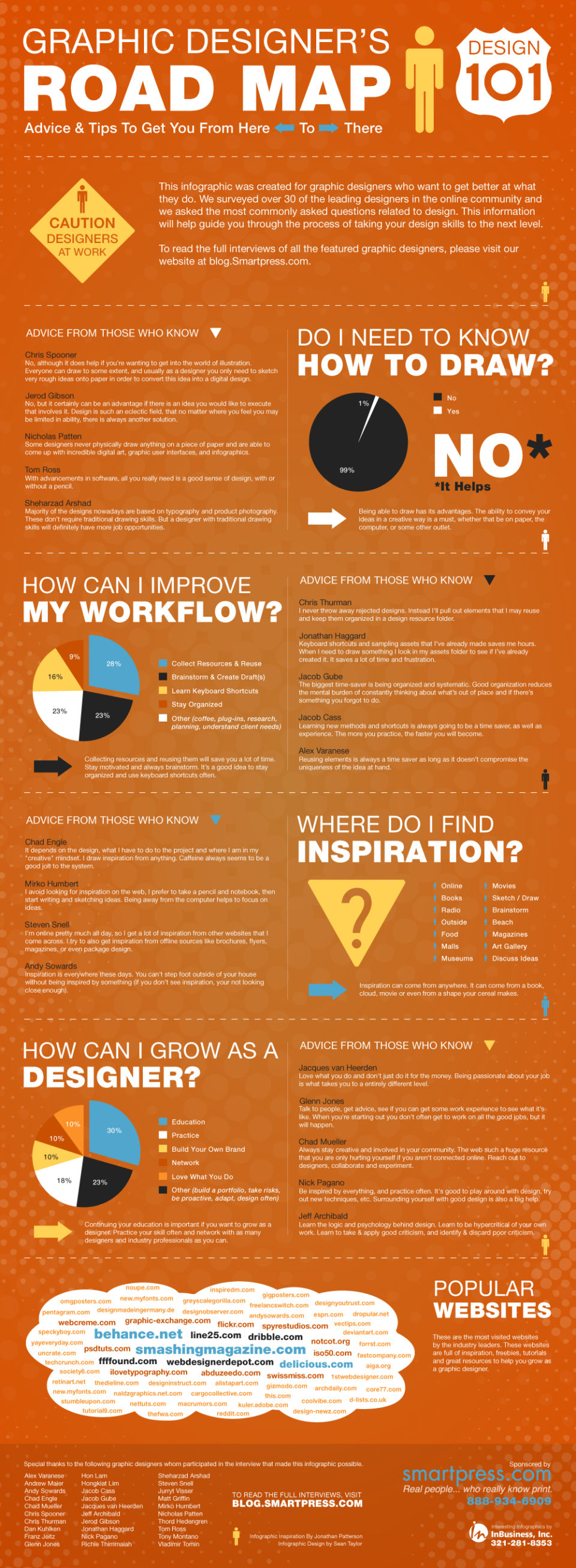 10 Awesome Infographics for Graphic Designers