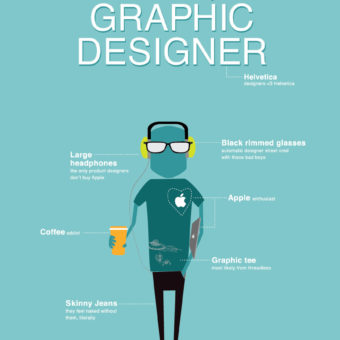 Anatomy of a Graphic Designer