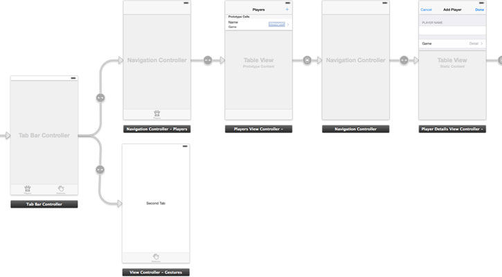 how to create wireframes in photoshop
